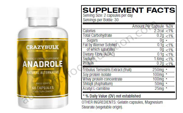 Anadrole Ingredients