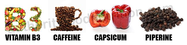 Capsimax Powder