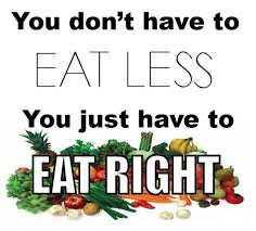 eat right calories