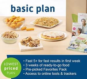 Nutrisystem Basic Plan